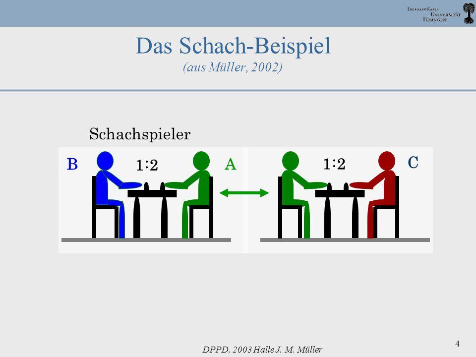 Das Schach-Beispiel (aus Müller, 2002)