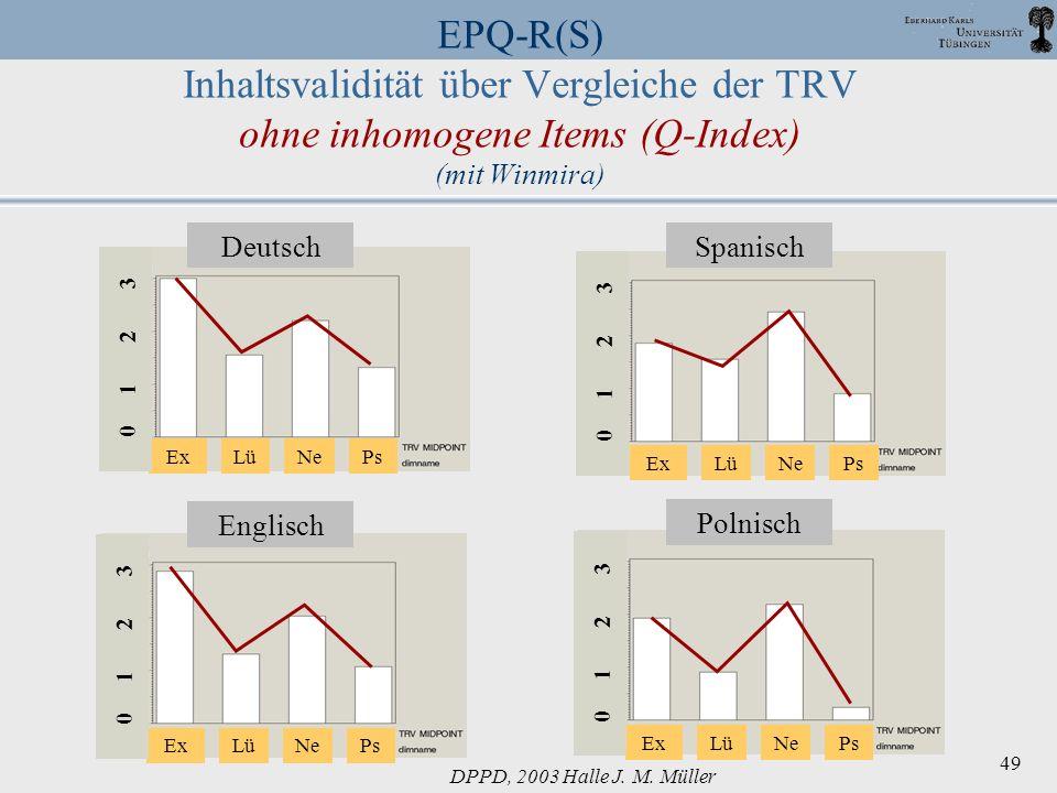 EPQ-R(S) Inhaltsvalidität über Vergleiche der TRV ohne inhomogene Items (Q-Index) (mit Winmira)