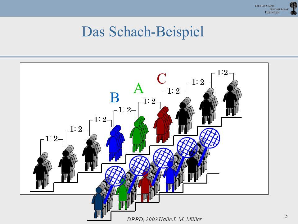 Das Schach-Beispiel 1: 2 1:2 A B C DPPD, 2003 Halle J. M. Müller