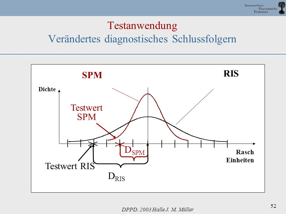 Testanwendung Verändertes diagnostisches Schlussfolgern