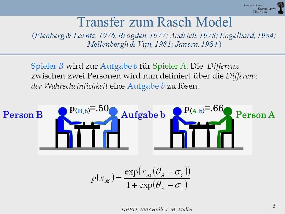 Transfer zum Rasch Model (Fienberg & Larntz, 1976, Brogden, 1977; Andrich, 1978; Engelhard, 1984; Mellenbergh & Vijn, 1981; Jansen, 1984 )
