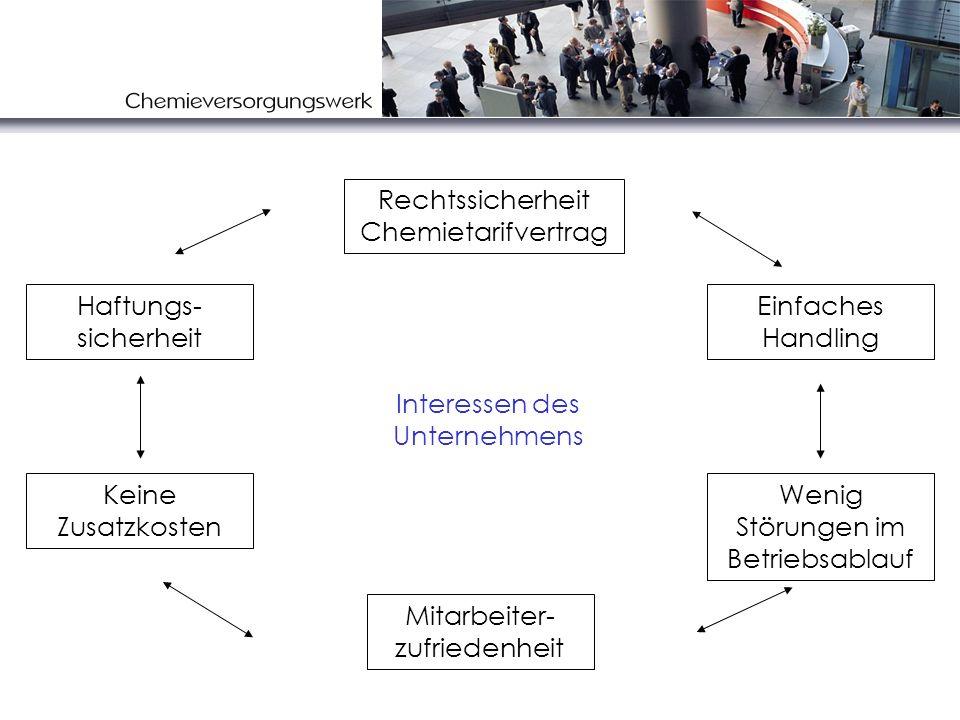 Rechtssicherheit Chemietarifvertrag