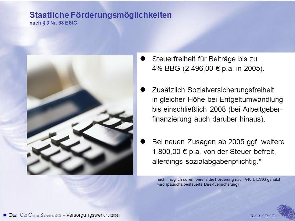 Staatliche Förderungsmöglichkeiten nach § 3 Nr. 63 EStG
