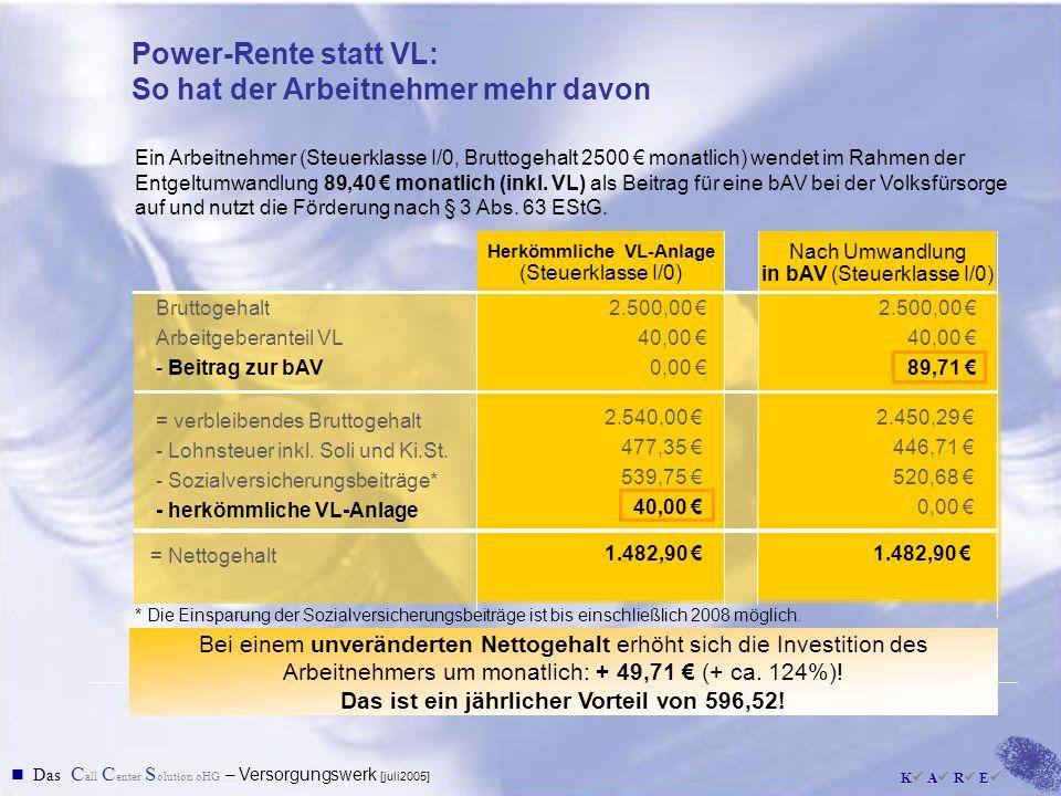 Herkömmliche VL-Anlage Das ist ein jährlicher Vorteil von 596,52!