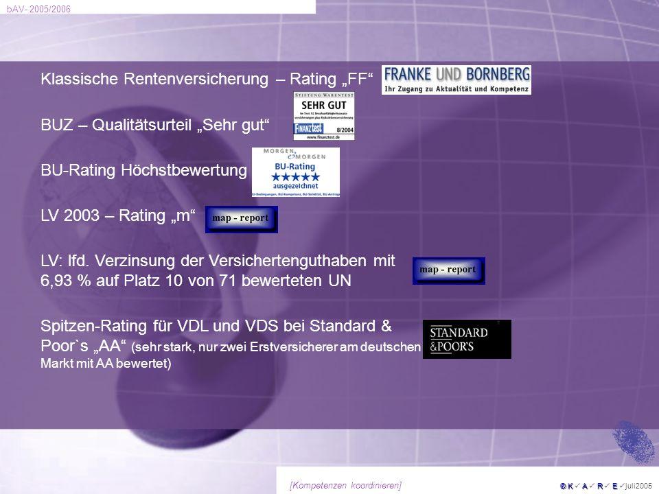 "Klassische Rentenversicherung – Rating ""FF"