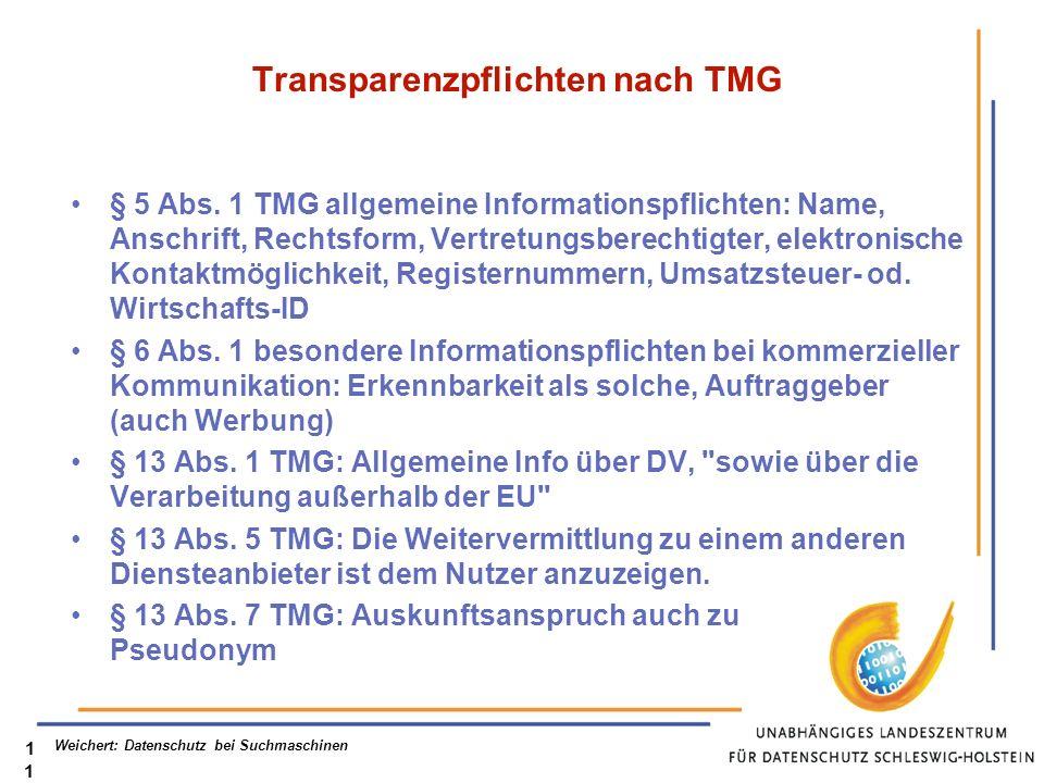 Transparenzpflichten nach TMG