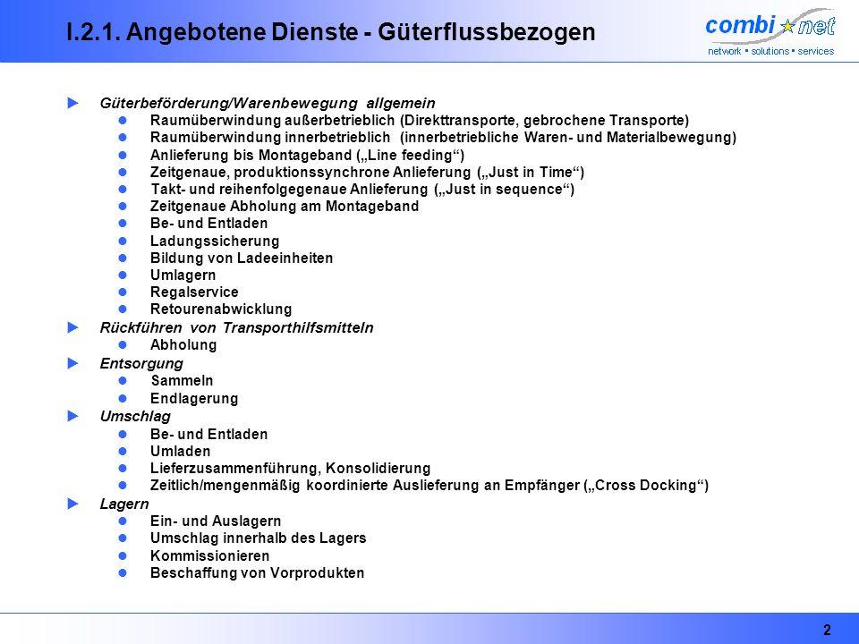 I.2.1. Angebotene Dienste - Güterflussbezogen