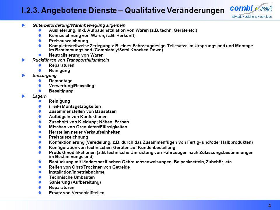 I.2.3. Angebotene Dienste – Qualitative Veränderungen