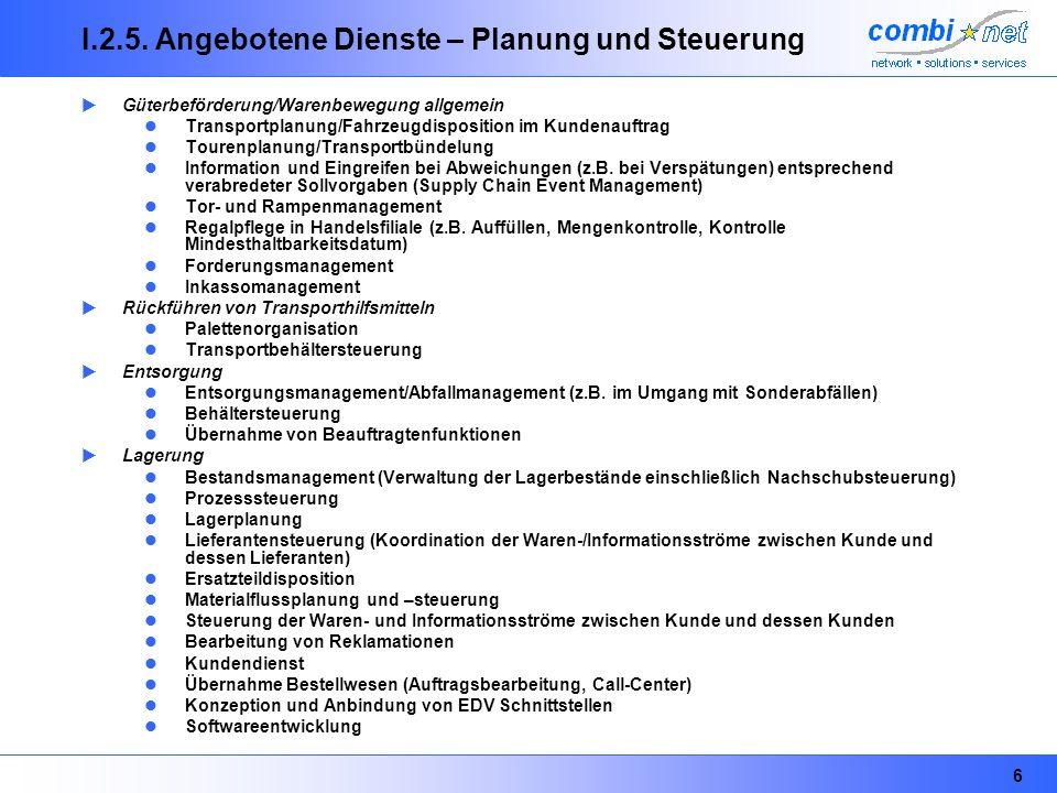 I.2.5. Angebotene Dienste – Planung und Steuerung