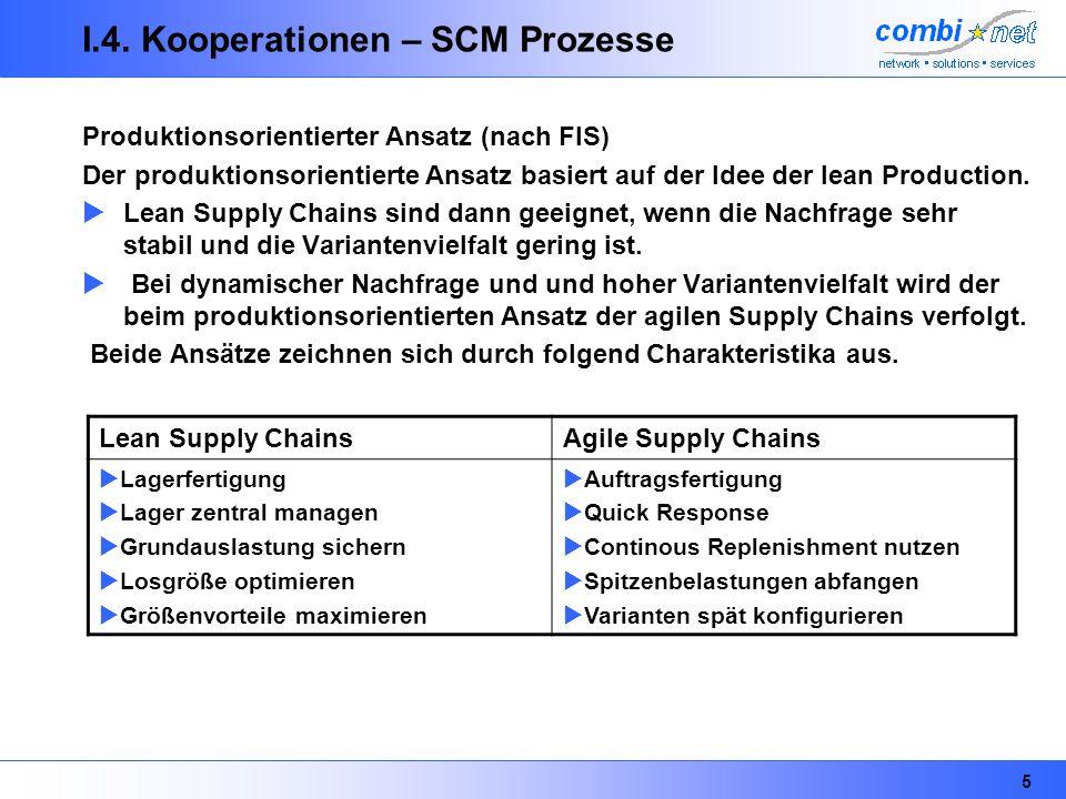 I.4. Kooperationen – SCM Prozesse