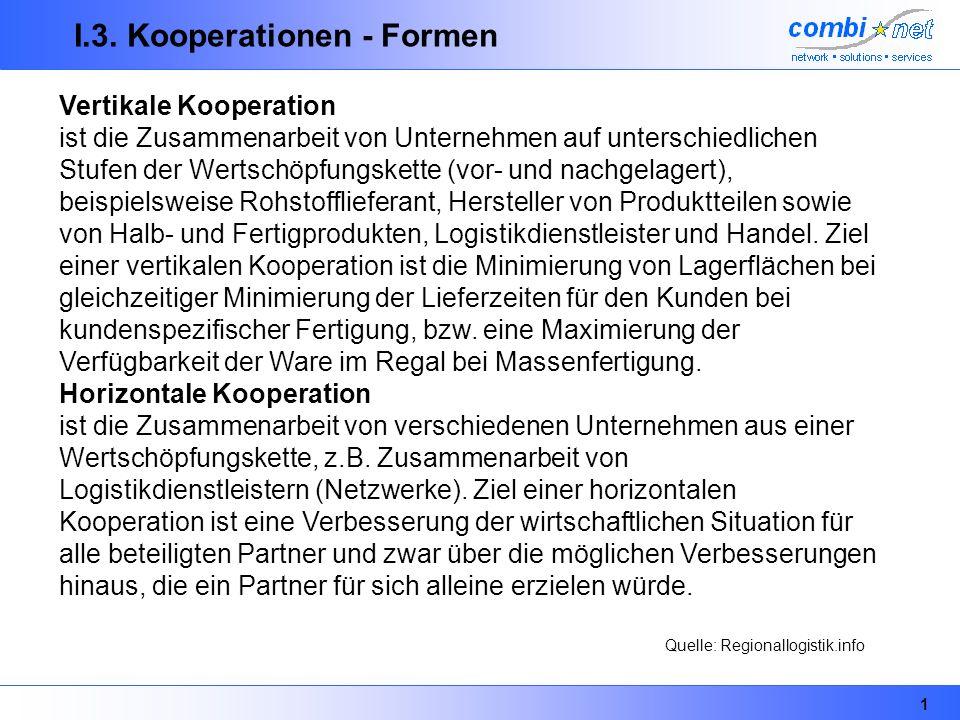 I.3. Kooperationen - Formen