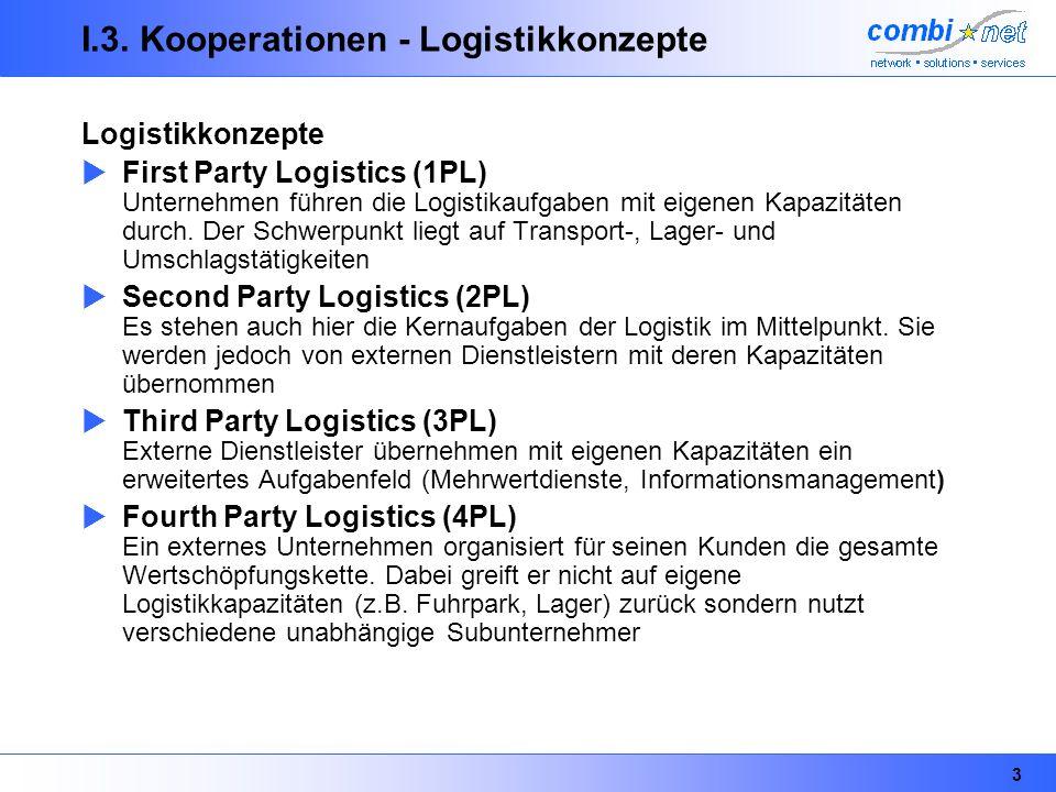 I.3. Kooperationen - Logistikkonzepte