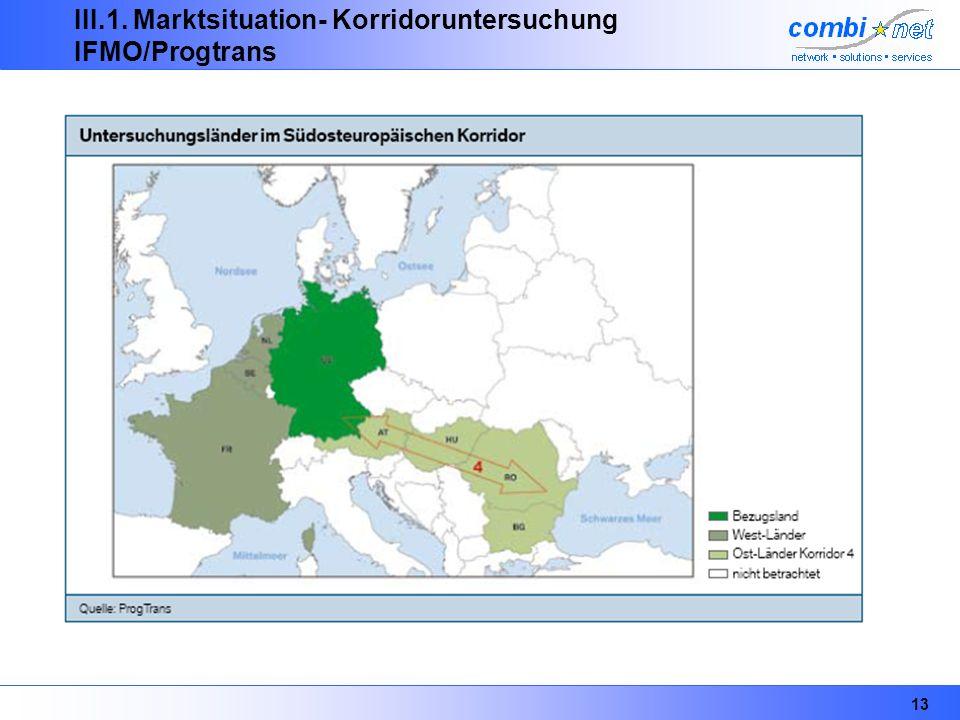 III.1. Marktsituation- Korridoruntersuchung IFMO/Progtrans