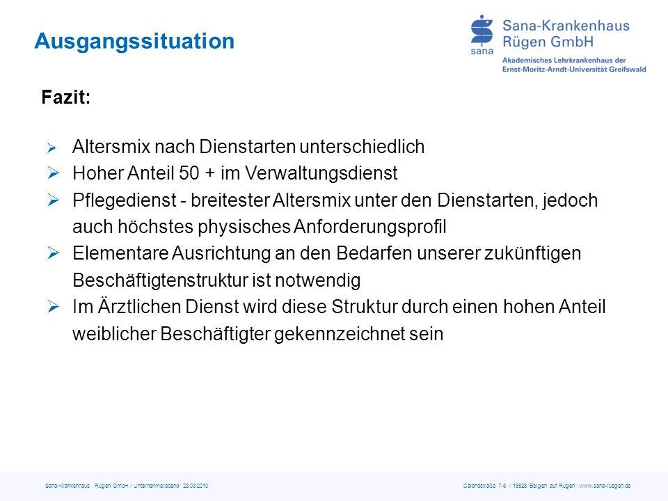 Ausgangssituation Fazit: Hoher Anteil 50 + im Verwaltungsdienst