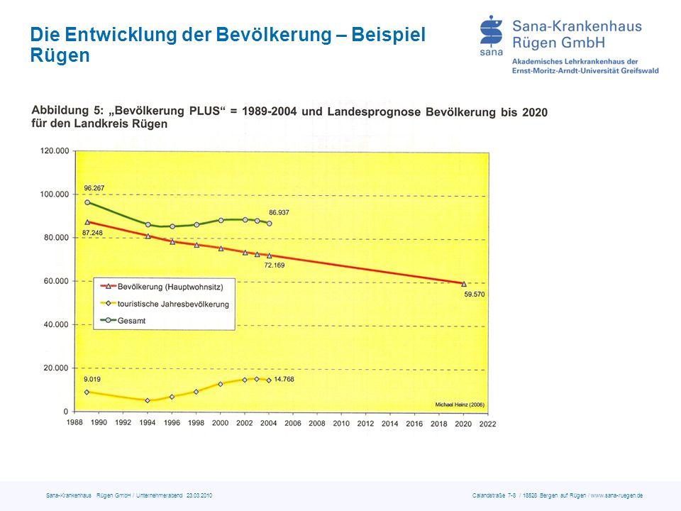 Die Entwicklung der Bevölkerung – Beispiel Rügen