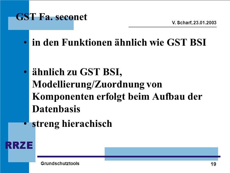 in den Funktionen ähnlich wie GST BSI