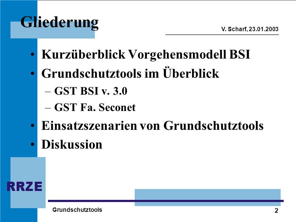 Gliederung Kurzüberblick Vorgehensmodell BSI