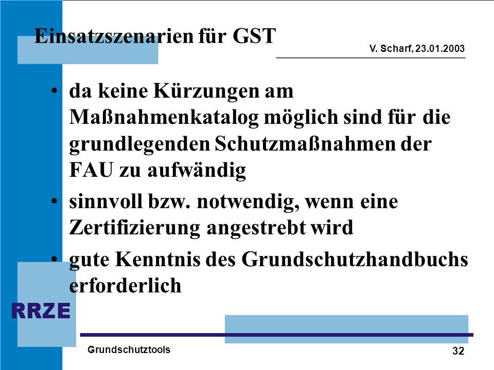Einsatzszenarien für GST
