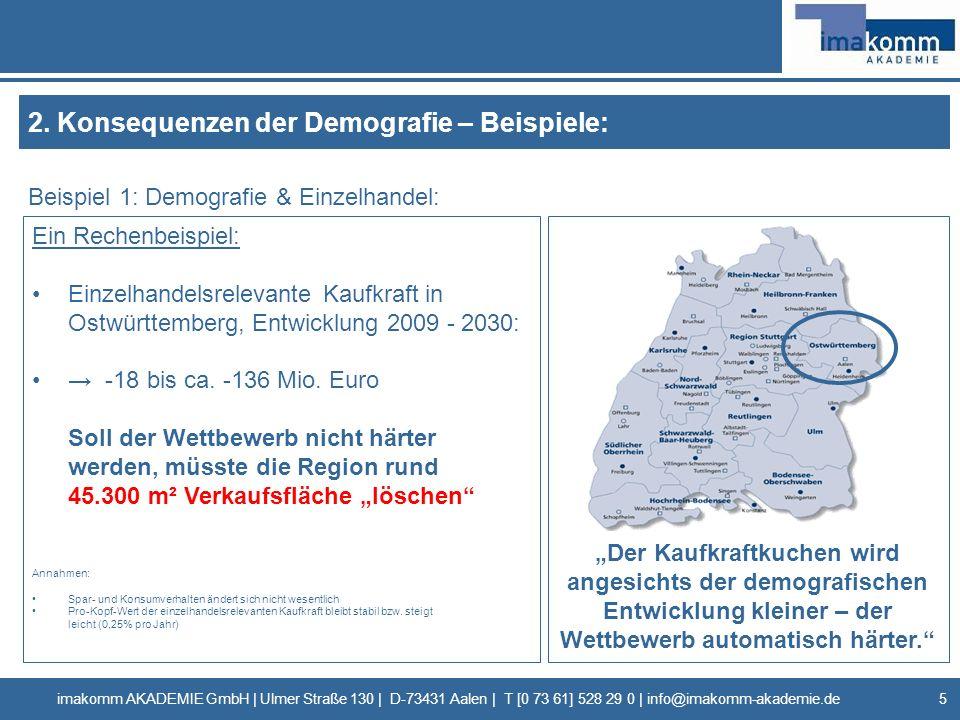 2. Konsequenzen der Demografie – Beispiele: