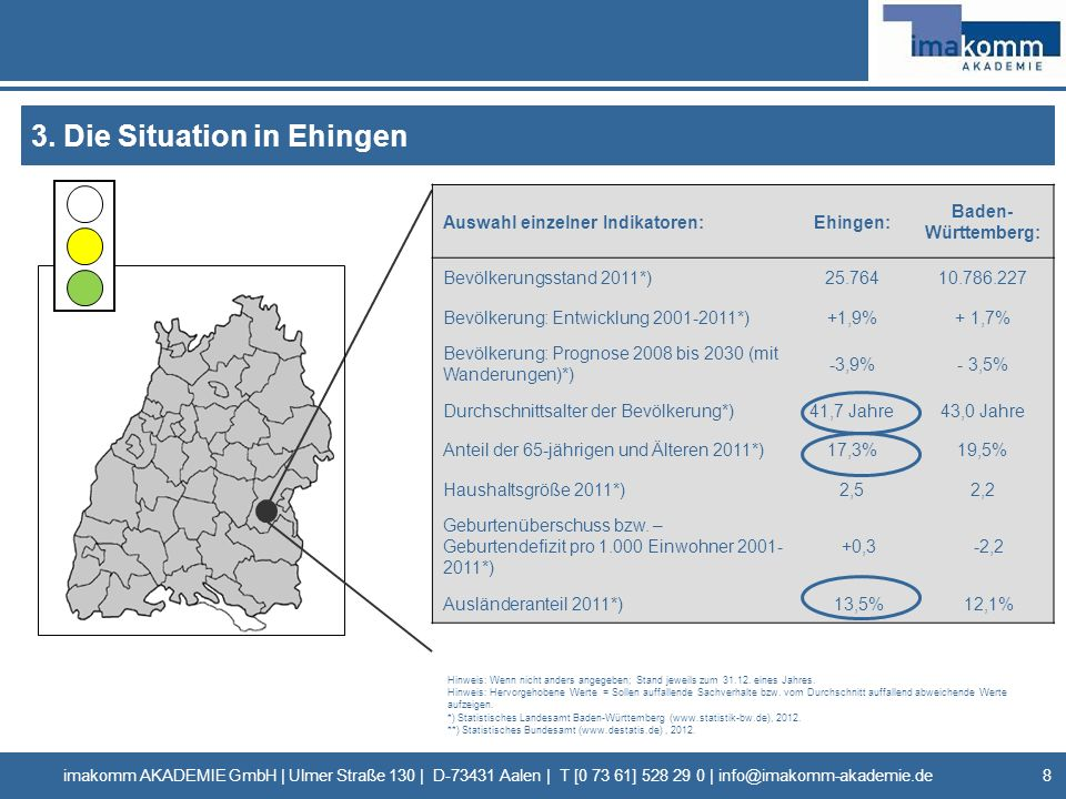 3. Die Situation in Ehingen