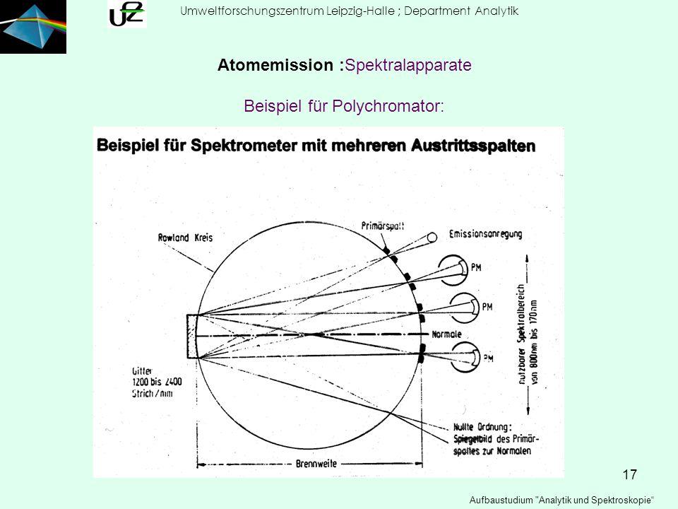 Atomemission :Spektralapparate Beispiel für Polychromator: