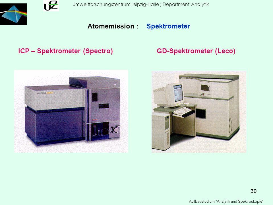 Atomemission : Spektrometer