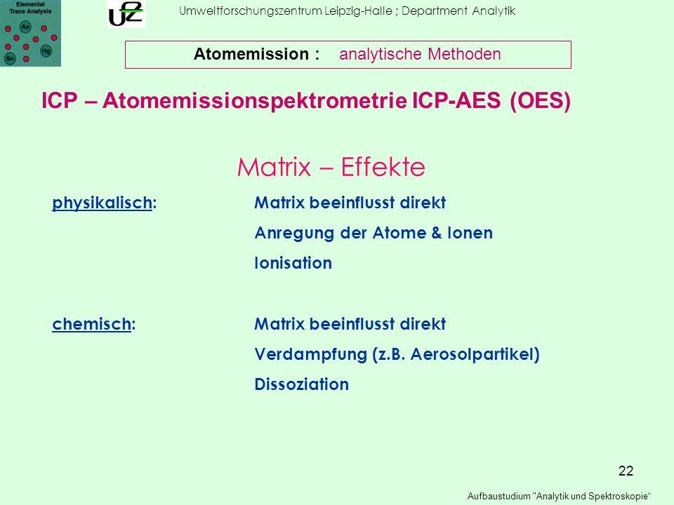Matrix – Effekte ICP – Atomemissionspektrometrie ICP-AES (OES)
