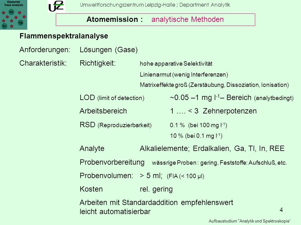 Atomemission : analytische Methoden