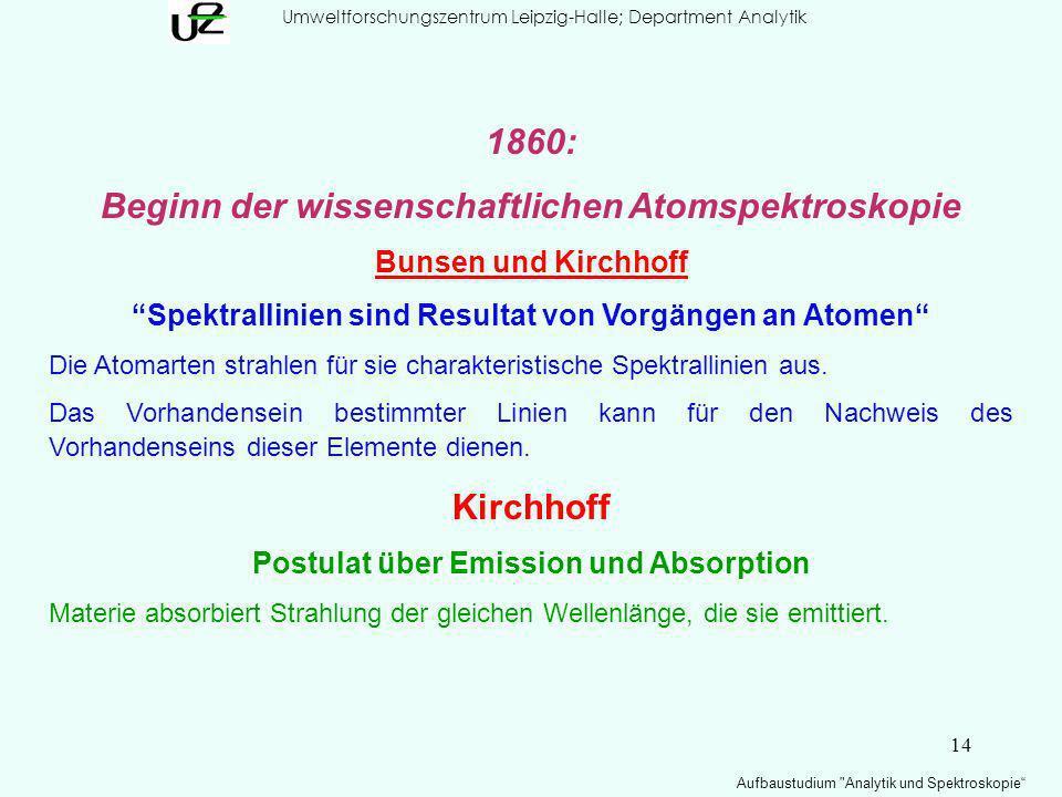 1860: Beginn der wissenschaftlichen Atomspektroskopie Kirchhoff