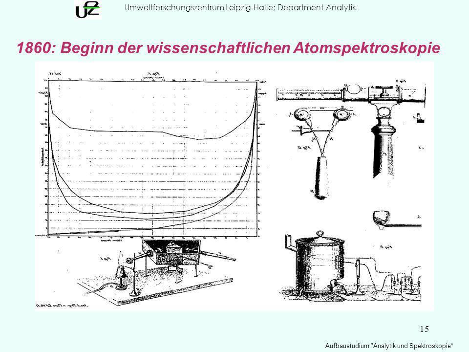 1860: Beginn der wissenschaftlichen Atomspektroskopie