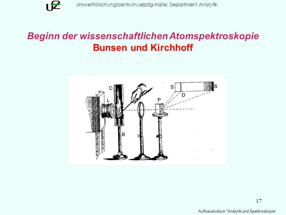 Beginn der wissenschaftlichen Atomspektroskopie