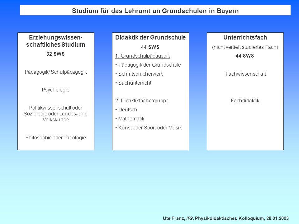 Studium für das Lehramt an Grundschulen in Bayern