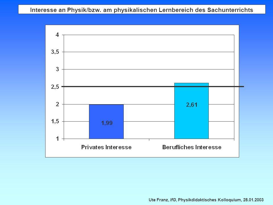 Interesse an Physik/bzw