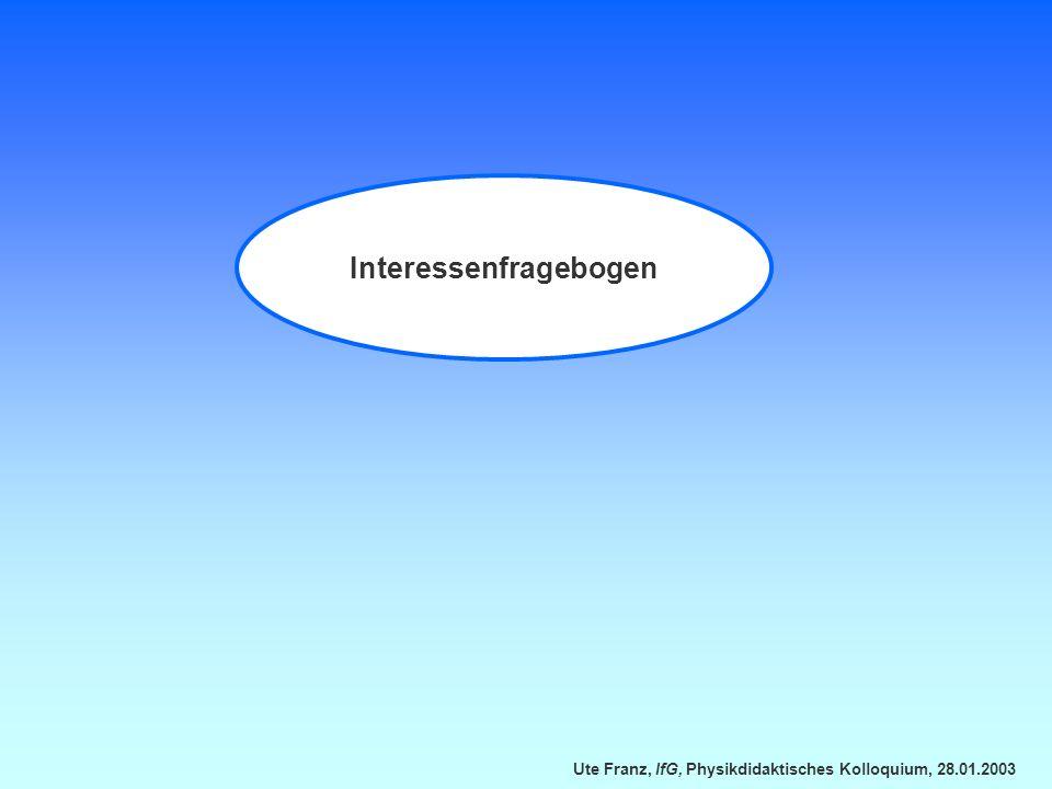 Interessenfragebogen