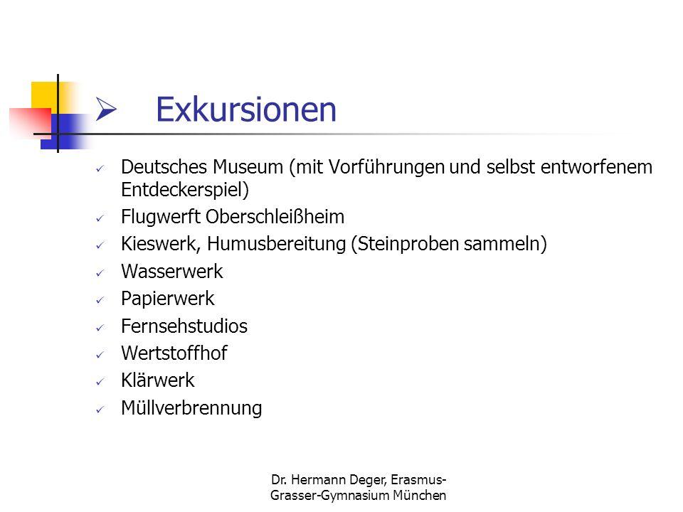 Dr. Hermann Deger, Erasmus-Grasser-Gymnasium München