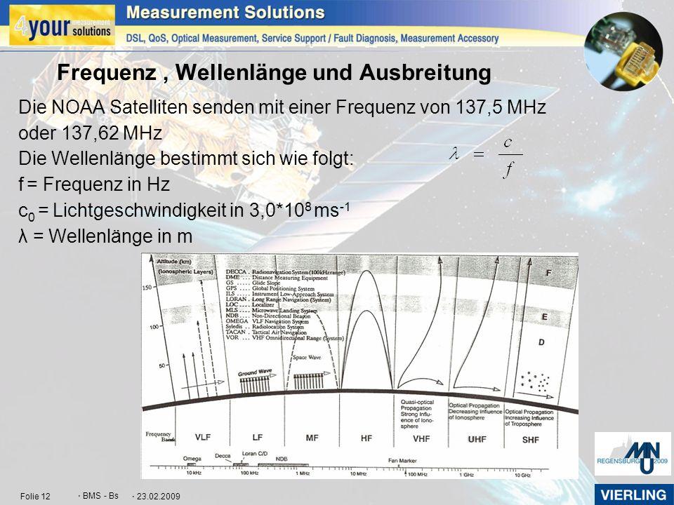 Frequenz , Wellenlänge und Ausbreitung