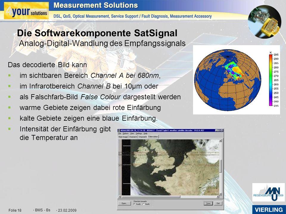 Die Softwarekomponente SatSignal Analog-Digital-Wandlung des Empfangssignals
