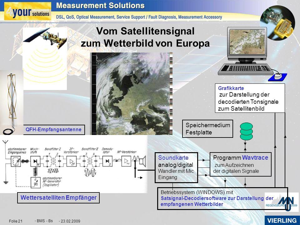 Vom Satellitensignal zum Wetterbild von Europa