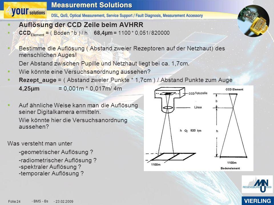Auflösung der CCD Zeile beim AVHRR