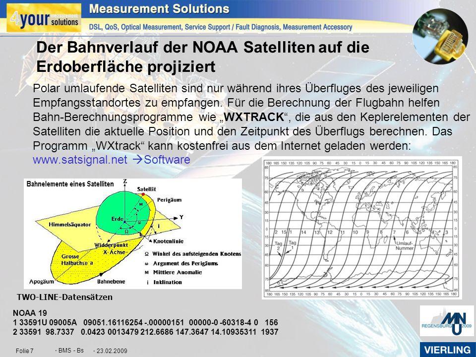 Der Bahnverlauf der NOAA Satelliten auf die Erdoberfläche projiziert