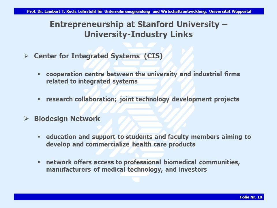Entrepreneurship at Stanford University – University-Industry Links
