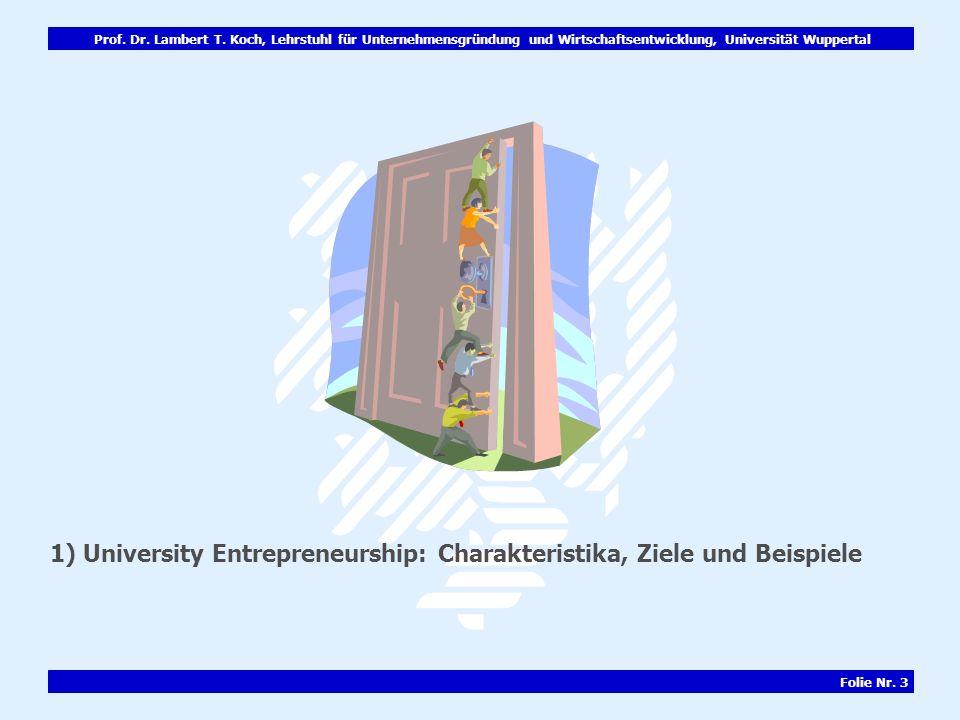 1) University Entrepreneurship: Charakteristika, Ziele und Beispiele