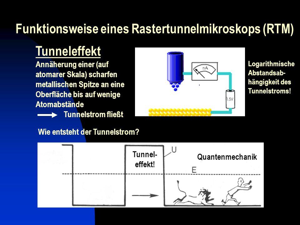 Funktionsweise eines Rastertunnelmikroskops (RTM)