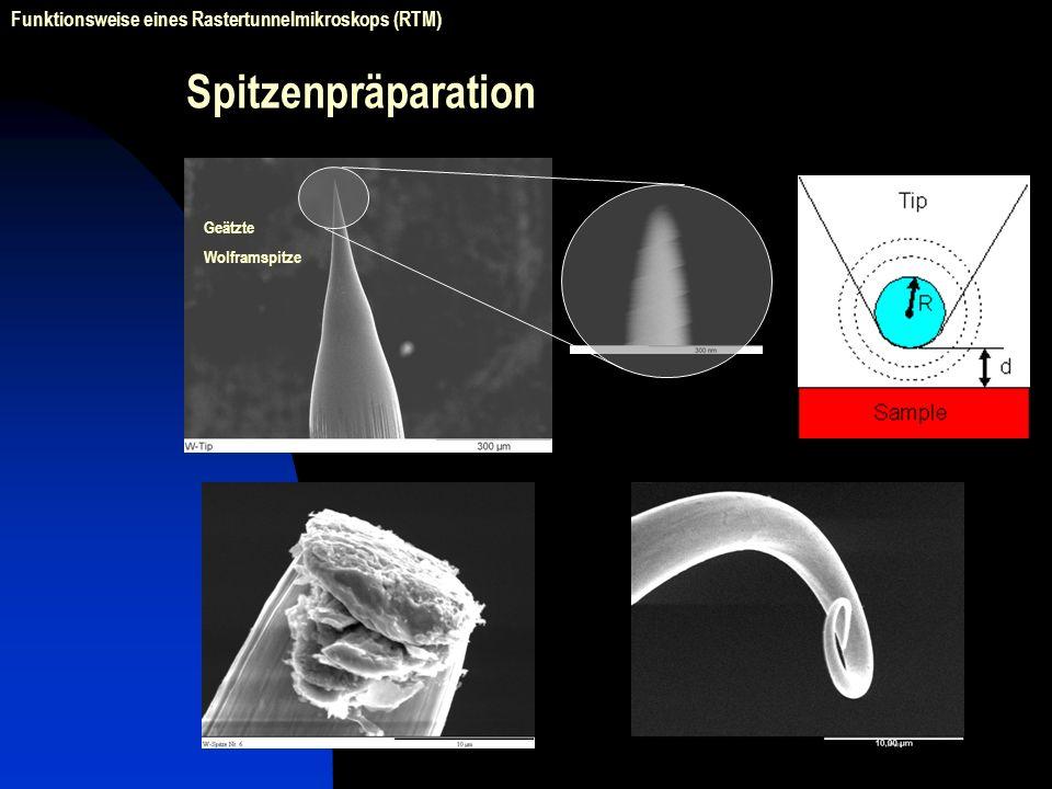 Spitzenpräparation Funktionsweise eines Rastertunnelmikroskops (RTM)