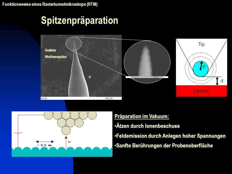 Spitzenpräparation Präparation im Vakuum: Ätzen durch Ionenbeschuss