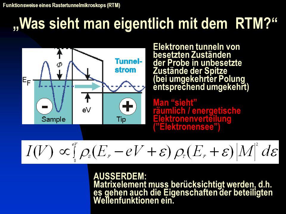 """""""Was sieht man eigentlich mit dem RTM"""