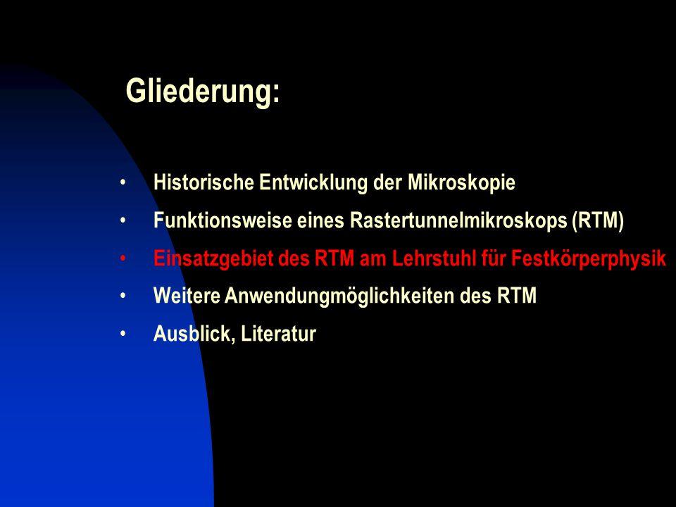 Gliederung: Historische Entwicklung der Mikroskopie