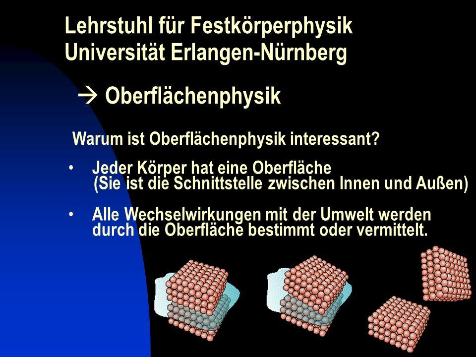 Lehrstuhl für Festkörperphysik Universität Erlangen-Nürnberg