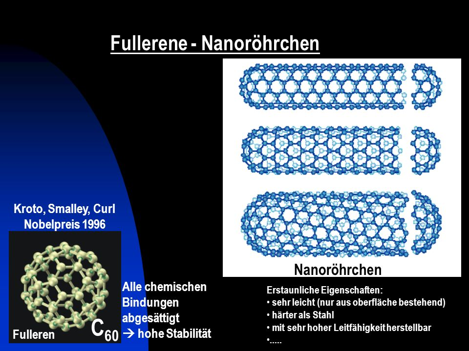 C60 Fullerene - Nanoröhrchen Nanoröhrchen Kroto, Smalley, Curl