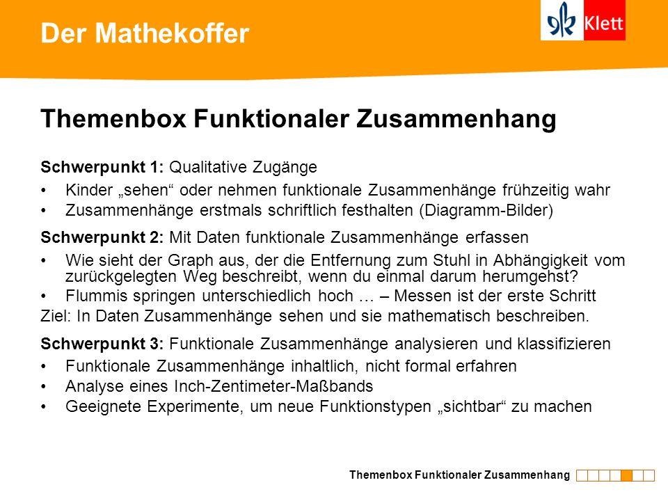 Der Mathekoffer Themenbox Funktionaler Zusammenhang